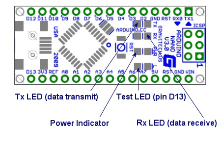 Arduino Nano pinouts and LED indicators