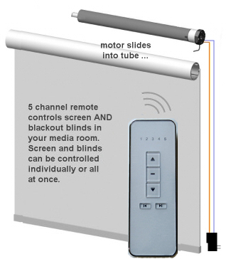 Projector Screen Uses Remote Control Blind Motors