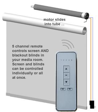 Projector Screen Uses Remote Control Blind Motors
