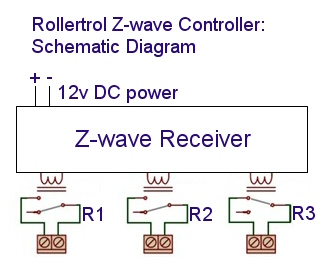 zwave blind shade motor controller schematic circuit diagram 324x263 z wave motor control for window shades & blinds Z-Wave Relay Module at webbmarketing.co