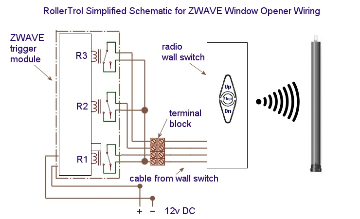 zwave motor control with radio wall switch 740x450 zwave motorized blinds & shades Z-Wave Relay Module at webbmarketing.co