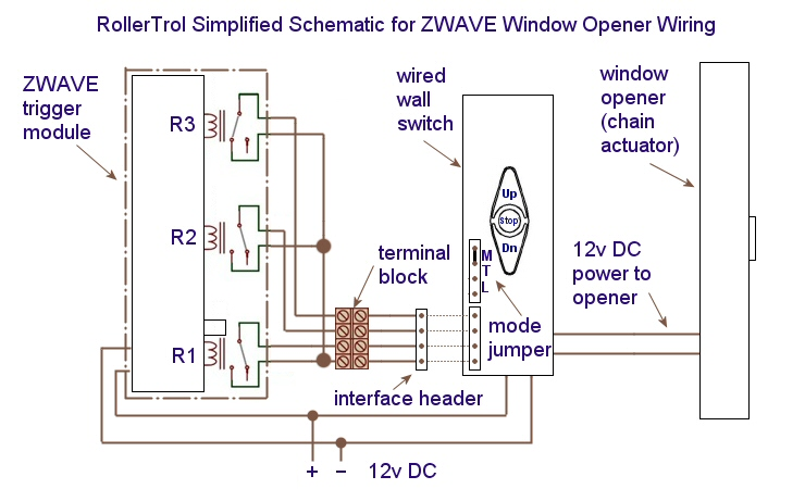 Zwave Window Opener Motor Control Part2 on electric linear actuator wiring diagram