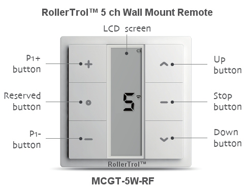 5 or 15 channel wall switch remote control for blinds, shades and window or skylight openers