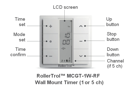 wall mounted timer for blinds and shade motors
