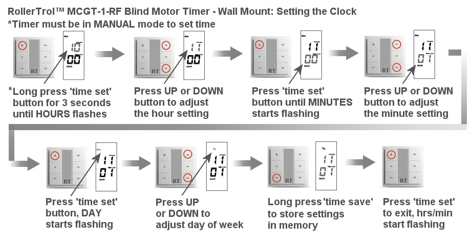 blind motor timer mode adjustment - setting the clock