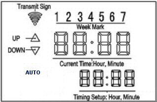 blind and shade motor timer - LCD display layout