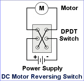 DC motor reversing switch schematic wiring diagram 285x275 dc motor reversing switch Six Terminal Switch Wiring Diagram Forward Reverse at bayanpartner.co