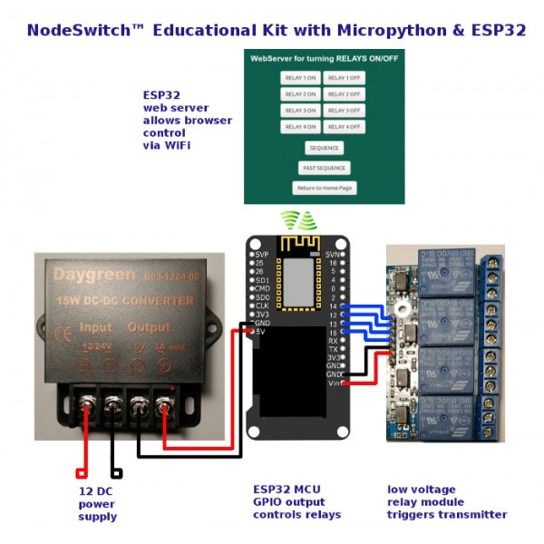 Micropython Educational ESP32 Kits: Low Voltage Relay Module